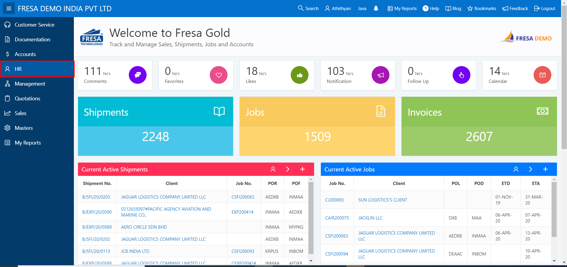 organization in fresa gold