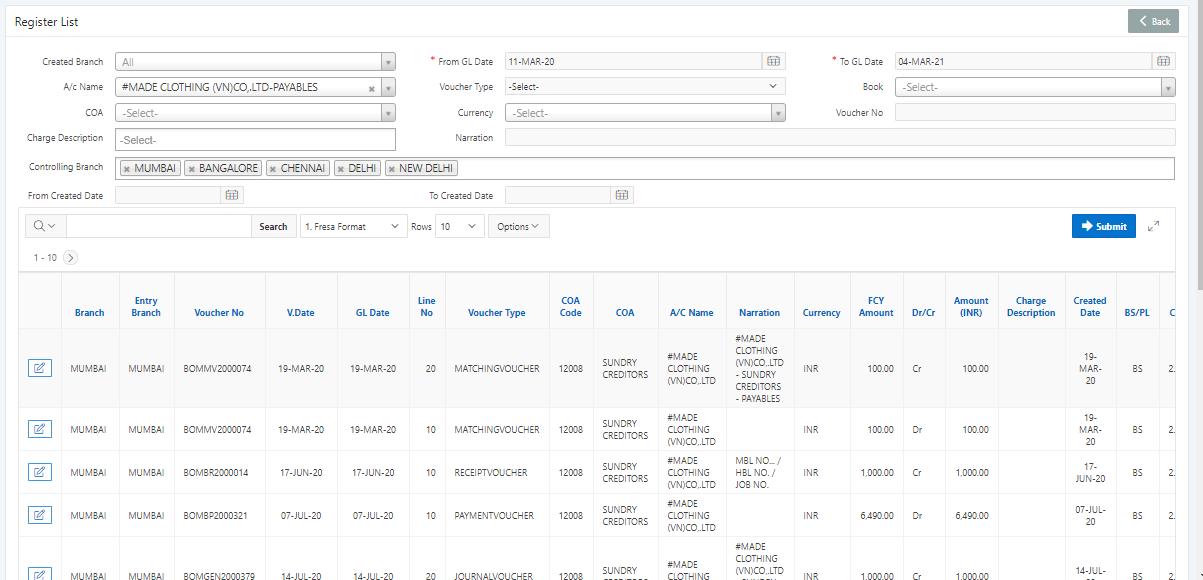 generate register list for organization